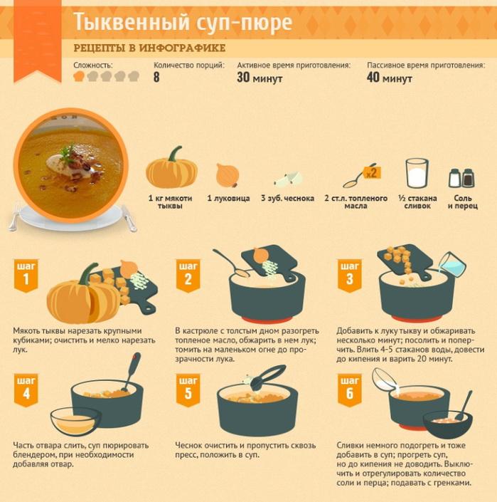 Как приготовить вкусны суп, секреты кулинарии