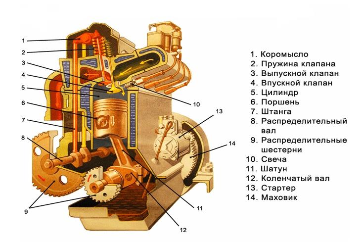 10 гениальных изобретений человека