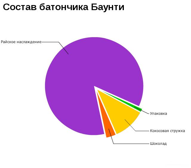Статистика картинки приколы, сделать