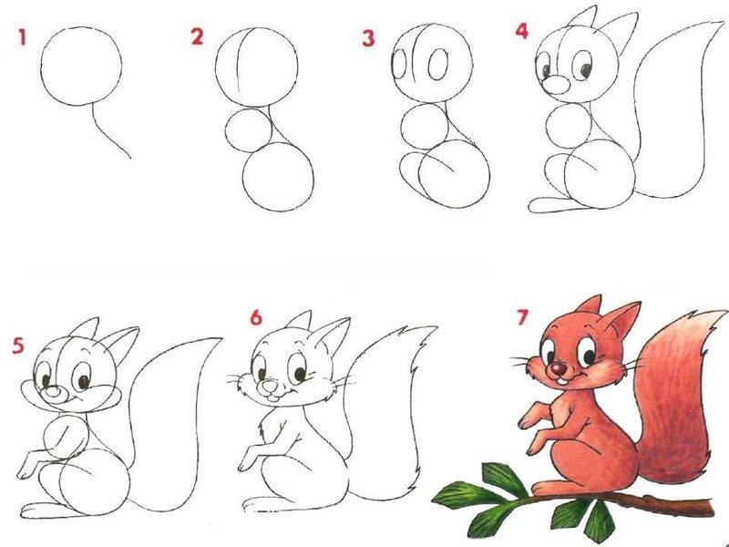 учиться рисовать карандашом поэтапно по картинками
