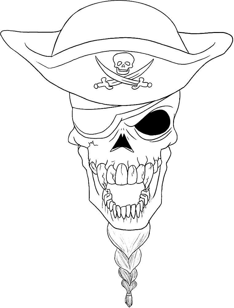 Крутые черепа рисунки карандашом, надписи картинках