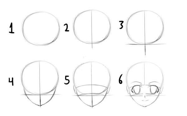 Рисуем девушек аниме поэтапно карандашом для начинающих